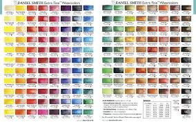 Image Result For Daniel Smith Watercolor Chart Watercolor