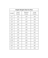 Height Feet And Inches How To Convert Height To Inches On A