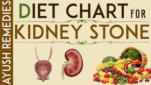 Kidney Stone Diet Chart Kidney Stone Diet List Of Foods To Eat And Avoid During