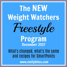 Weight Watchers Turnaround Program Points Chart New Weight Watchers Freestyle Program Emily Bites