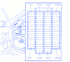 volvo v70 5cyl trunk 2004 fuse box block circuit breaker diagram volvo v70 5cyl trunk 2004 fuse box block circuit breaker diagram