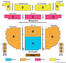Eugene Oneill Theatre Tickets In New York Seating Charts