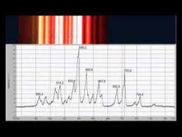 homemade ccd spectrometer ii mercury and neon spectra