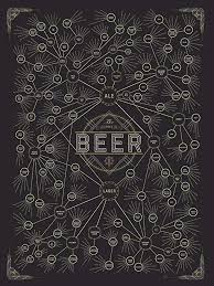 Amazon Pop Chart Lab Pop Chart Lab The Very Many Varieties Of Beer Dark 18x24 Unframed Poster