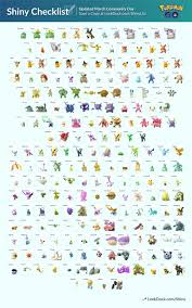 Shiny Pokemon Evolution Chart Shiny Checklist Pokemon Go Evolution Pokemon Pokemon Go