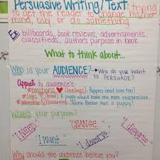 best images of persuasive text anchor chart persuasive writing  persuasive writing anchor chart