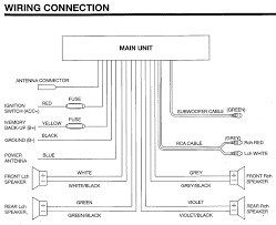 car stereo wiring diagram sony car wiring diagrams online sony car radio wiring diagram