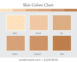 Indian Skin Complexion Chart Skin Color Images Stock Photos Vectors Shutterstock