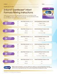 Infant Formula Chart Enfamil Gentlease Infant Formula Mixing Instructions