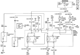 similiar 98 chevy blazer wiring diagram keywords chevy blazer 4x4 wiring diagram get image about wiring diagram