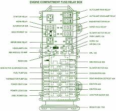 fuse box schematic home wiring into fuse box home trailer wiring ford taurus sho fuse box wiring diagrams online