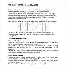 Numerology Number Chart Pdf Bedowntowndaytona Com