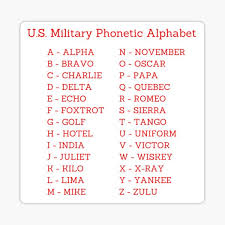 Created out of necessity, the military phonetic alphabet has undergone many changes over the past decades. Military Phonetic Alphabet Stickers Redbubble
