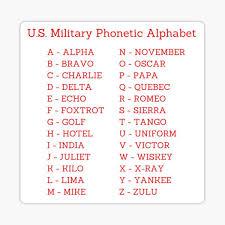 Nato phonetic alphabet | military alphabet. Military Phonetic Alphabet Stickers Redbubble
