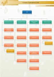 Njyloolus Organization Chart For Small Business