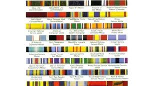 54 Rational Army Decorations Order Of Precedence