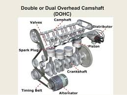 twin overhead cam engine damper diagram twin automotive wiring twin overhead cam engine damper diagram ice d16 to 29 funntals 3 638