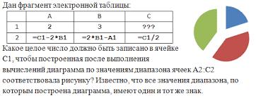 Итоговая контрольная работа по информатике класс hello html m277b8dff png