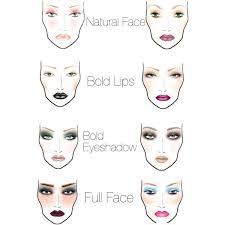 makeup ideas types of makeup diffe types of makeup looks