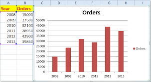How To Add Arrows In Excel Chart How To Add Arrows To Line Column Chart In Excel