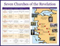 Comparison Chart Letters To The Seven Churches Of Revelation Full Color Bible Prophecy Charts End Times Prophecy The