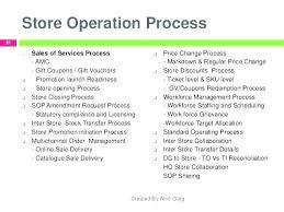Free Sop Templates Standard Operating Procedure Accounting