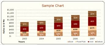 Microsoft Excel Bar Chart Templates Free Excel Chart Templates Make Your Bar Pie Charts Beautiful