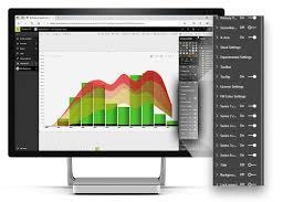Power Bi Time Chart Advanced Timeseries Visual Advanced Visuals For Microsoft