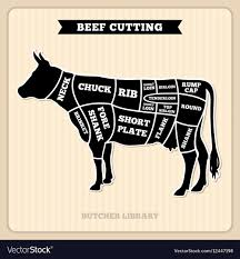 Cow Butcher Chart Beef Cow Cuts Butcher Diagram