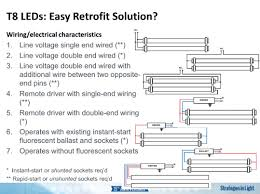 led fluorescent replacement lamps strategies unlimited led fluorescent replacement lamps