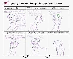Equestria Daily Mlp Stuff Not Doing Hurtful Things To