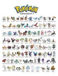 Pokemon Gen 7 - Generation 7 Chart in 2021   Pokemon, Pokemon alola, Pokemon  names