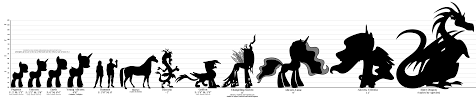 Pony Height Chart My Little Pony Size Chart Best Picture Of Chart Anyimage Org