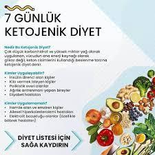 Ketojenik Diyet - Ketojenik Diyet added a new photo.