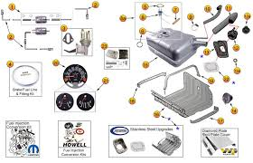 interactive diagram jeep cj fuel system parts jeep cj5 parts interactive diagram jeep cj fuel system parts