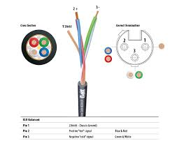 dmx wiring color code dmx image wiring diagram xlr cable wiring diagram wirdig on dmx wiring color code