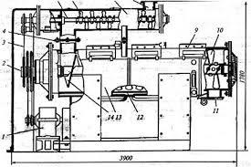 Дипломная работа Проект линии по производству хлебобулочных  Камера 13 имеет рубашку 12 из двух частей Это позволяет создать нужный температурный режим в начале и конце замеса Лопасти 10 образуют две винтовые линии
