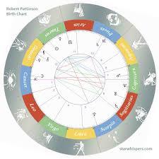 Robert Pattinson Birth Chart Birth Horoscope Robert Pattinson Taurus Starwhispers Com
