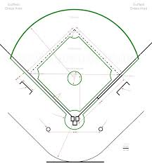 Size Of Home Plate Baseball Field Dimensions Measurements