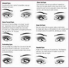 small eyes look bigger how to apply eye makeup to make them look bigger mugeek vidalondon