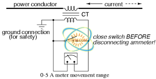 ct connection diagram ct image wiring diagram transformers of induction heating united induction heating machine on ct connection diagram