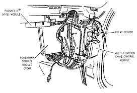 2000 buick lesabre fuse box location 2001 buick lesabre johnywheels 2000 buick lesabre ignition control module