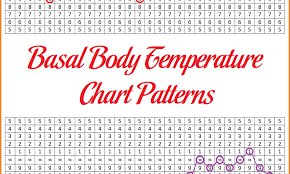 Basal Temp Chart Printable Basal Body Temperature Chart Patterns Parenting Patch