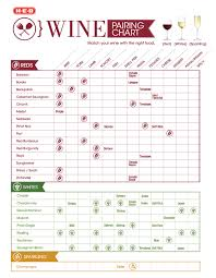 Wine And Food Pairing Chart Wine And Food Pairings Chart Heb Com