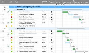 System Development Lifecycle With Gantt Smartsheet