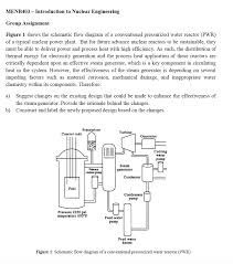 Pwr Nuclear Power Plant Design Solved Figure 1 Shows The Schematic Flow Diagram Of A Con