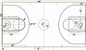 dimensions in sports courts fields