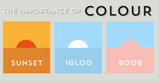 Simple Info Graphics 103 Simple But Clever Charts And Infographics By Stephen Wildish