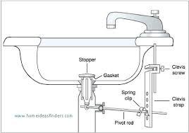 remove drain stopper bathroom sink drain stopper removal fresh fresh remove drain plug from bathroom sink