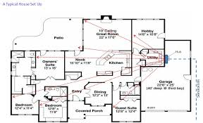 smart home wiring diagram images structured wiring home network on smart home wiring closet